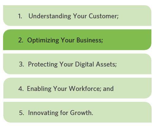Digitally Driving Business Outcomes Part 2 Optimizing Your Business
